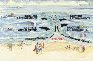 Grafica da www.uslaser.org adattamento di Cristiano Collina
